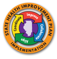SHIP Implementation Logo